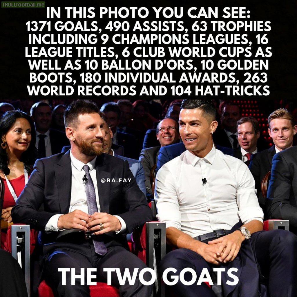 The Insane Achievements of Ronaldo and Messi