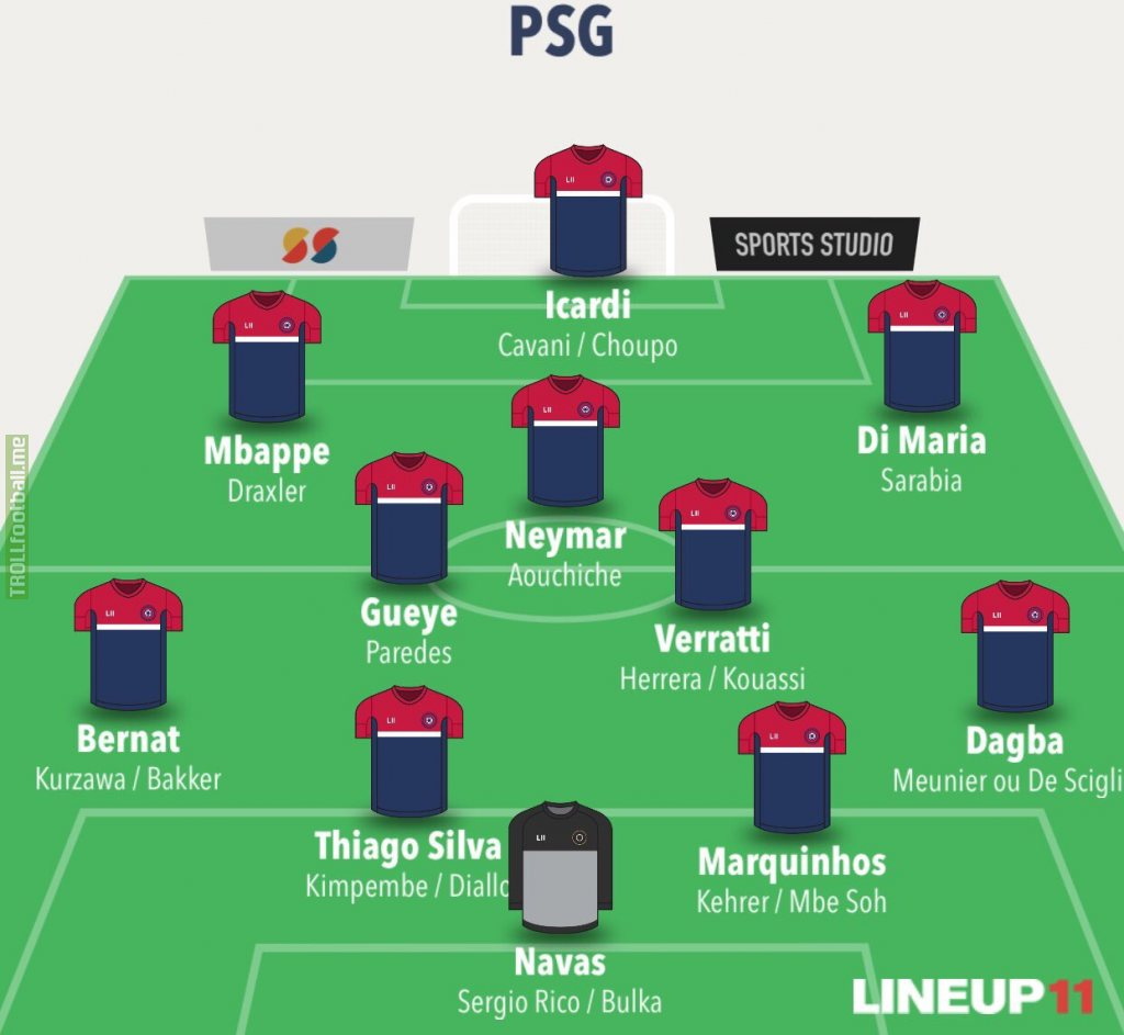 PSG depth if Icardi joins