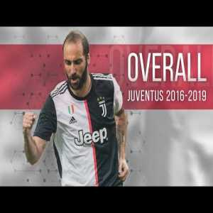 Gonzalo Higuain performance at Juventus