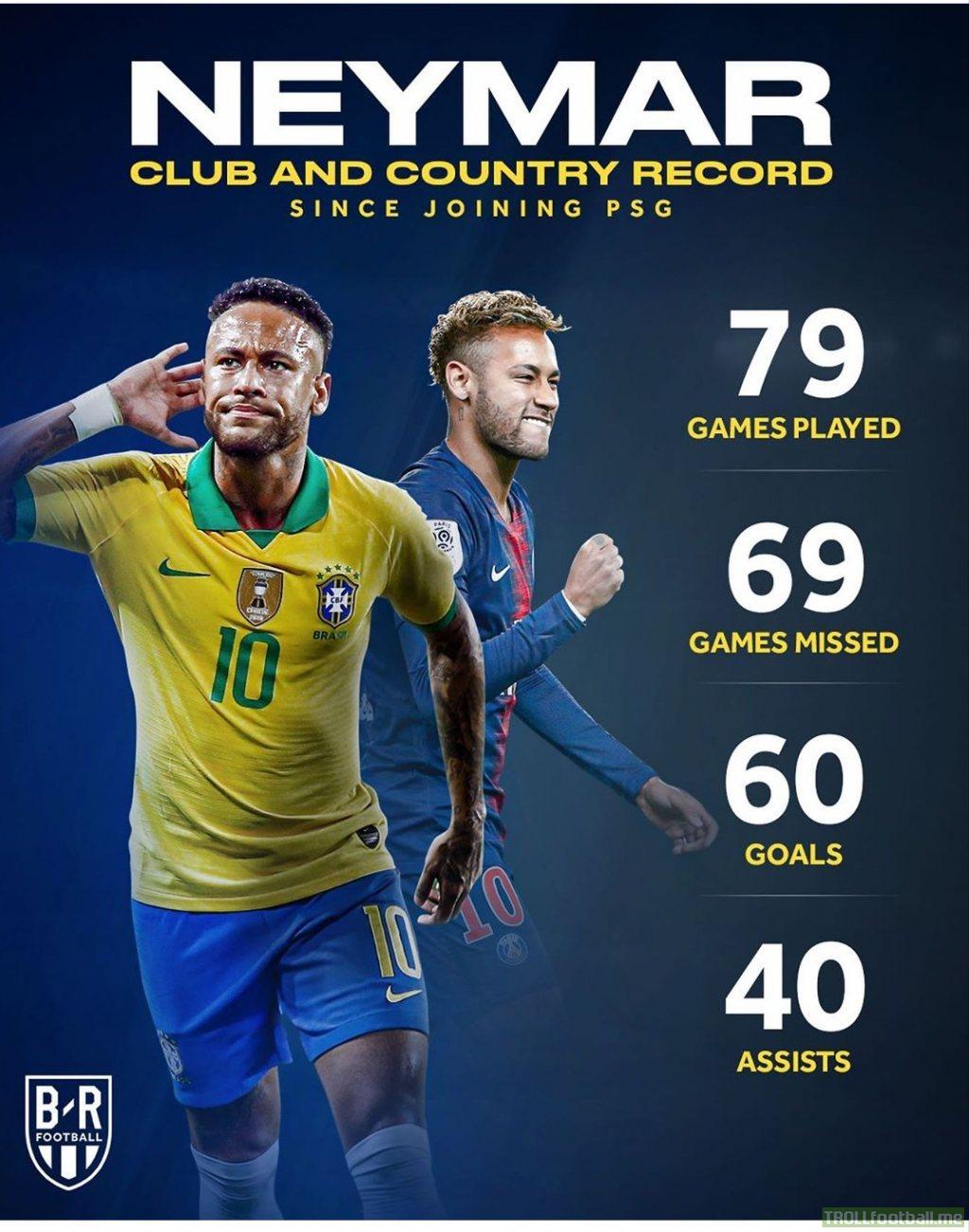 Neymar 's record since joining psg