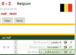 Kevin de Bruyne has made a hattrick of assists in just 32 minutes for Belgium against Scotland