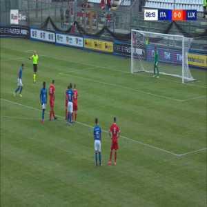 Italy U21 1-0 Luxembourg U21 - Manuel Locatelli (pen) 8'