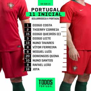 Portugal sub21 Lineup against Belarus
