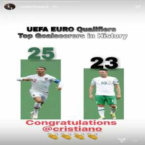 Robbie Keane congratulated Ronaldo on breaking his record for most Euro Qualifiers goals
