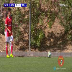 SL Benfica U19 [1]-0 RB Leipzig U19 - Tiago Dantas 15' - UEFA Youth League (great goal)