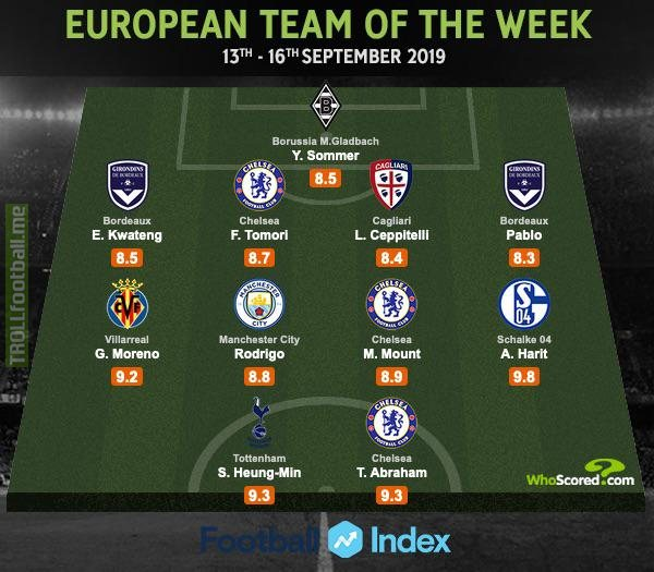 WhoScored European Team of the Week