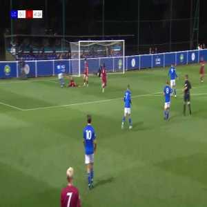 Leicester City U23 [1]-1 Liverpool U23 - Admiral Muskwe 42'
