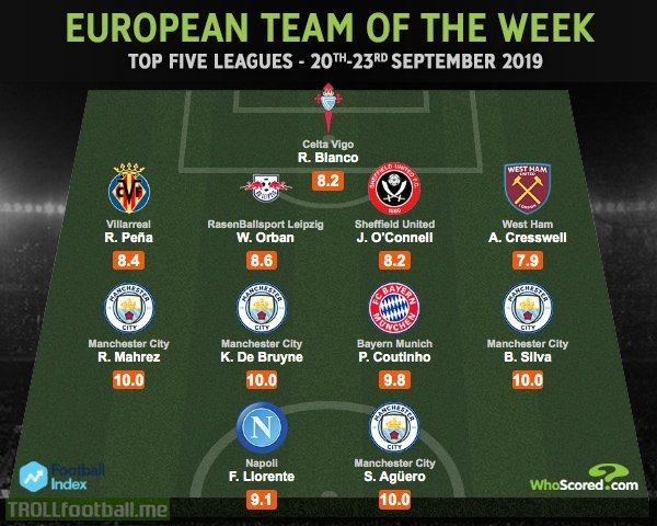Whoscored European team of the week.