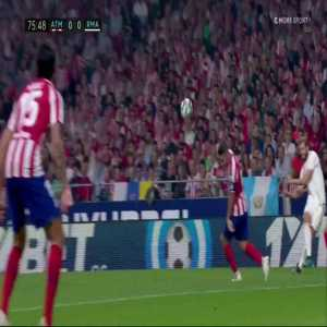 Atletico Madrid - Real Madrid - Jan Oblak great save on Benzema's header