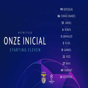 SL Benfica's starting eleven for the upcoming game against Zenit