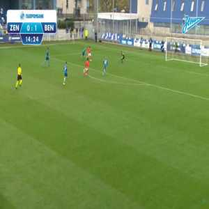 Zenit U19 0-2 Benfica U19 - Tiago Gouveia 15'