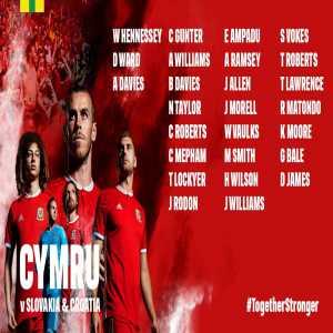 Wales squad to face Slovakia and Croatia