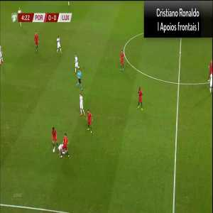 Cristiano Ronaldo's contribution to Portugal's build up play yesterday vs Luxembourg