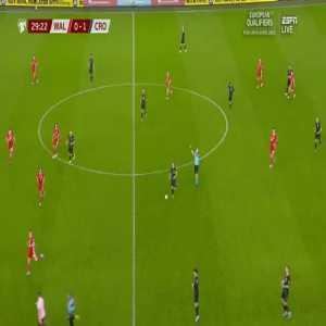 Fan rushes the pitch (Wales vs Croatia)
