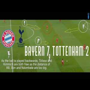 The Reason Why Bayern Dominated Tottenham 7-2! | Tactical Analysis