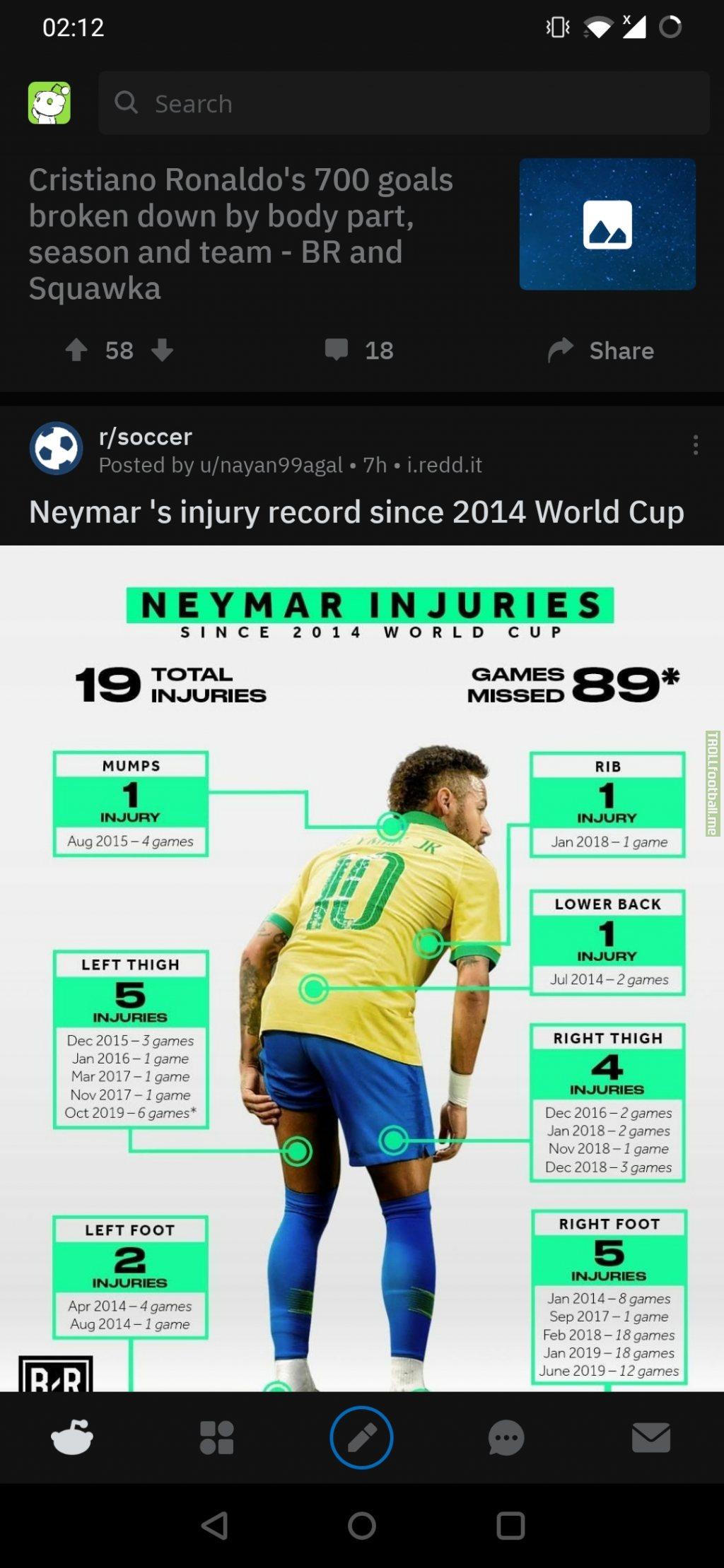 Ronaldo vs. Neymar