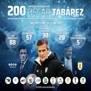 #200PartidosDelMaestro – Oscar Tabárez becomes the only coach in the history of football to lead the same national team for 200 matches