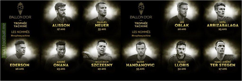 Every France Football award nominee