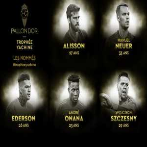 Ballon d'Or Yachine Trophy Nominations for Best Goalkeeper