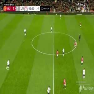 """The Sun Was Right, You're Murderers"" in the final minutes of Man United vs Liverpool"