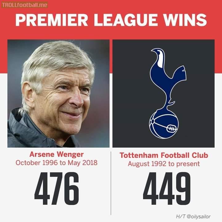 One Arsene Wenger!