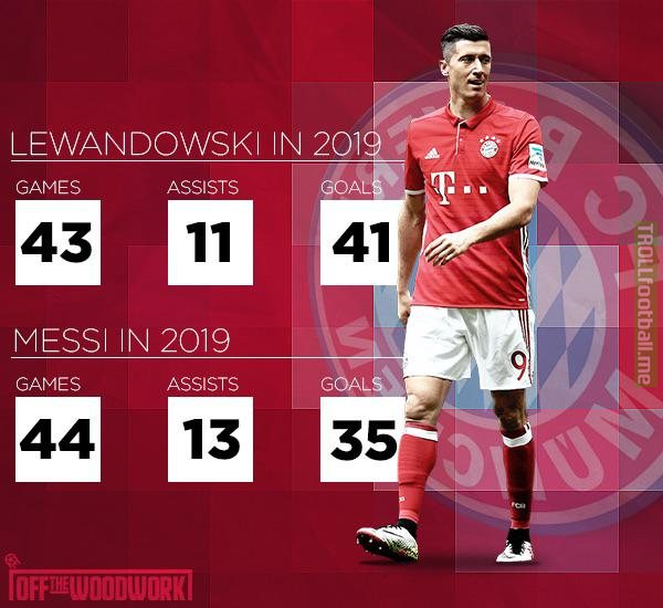 Is Lewandowski underrated?