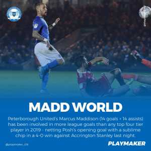 Most involved players in goals in top 4 English leagues in 2019: Peterborough's Marcus Maddison (14G, 14A); Teemu Pukki (20G, 7A), Sergio Aguero (20G, 5A)