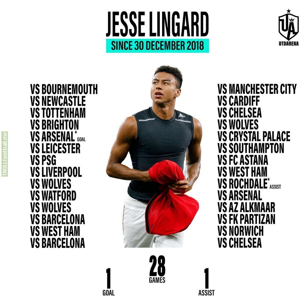 Jesse Lingard since December 2018