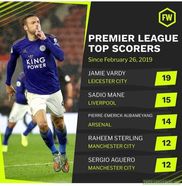 Top Scorers Premier League this year