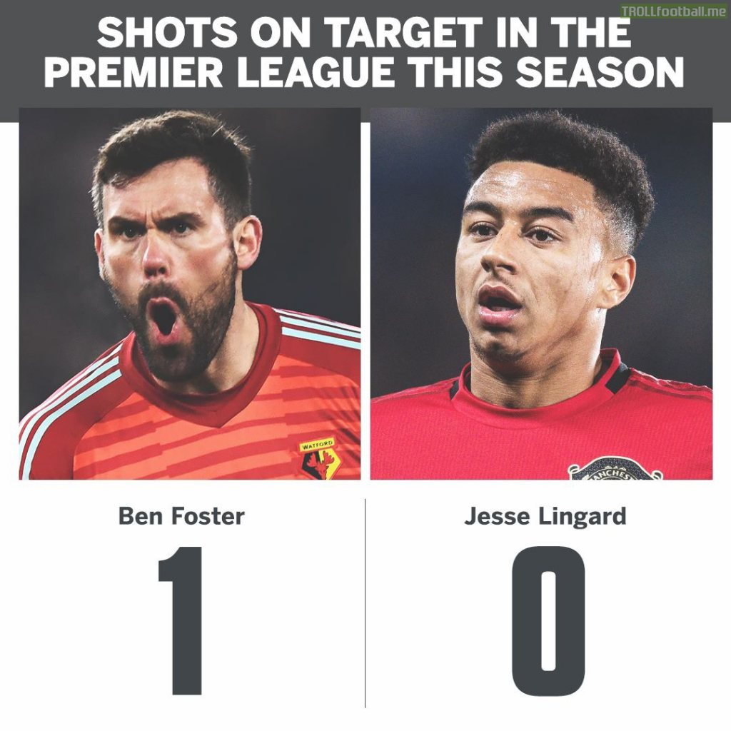 ESPN: Shots on target in the premier league this season, Foster 1 Lingard 0