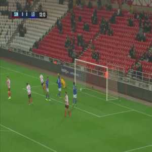Sunderland [1]-0 Leicester City u21s - Chris Maguire (FK) 13'