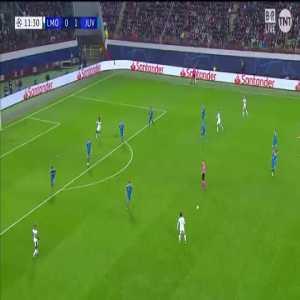 Lokomotiv Moscow [1]-1 Juventus - Miranchuk 13'