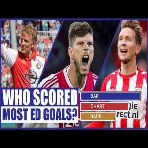 TOP 10 | Eredivisie Top Scorers | 2000-2019 | Bar Chart Race