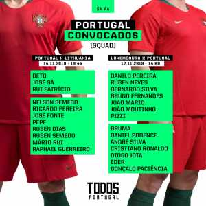 Portugal Squad for the last two european qualifiers