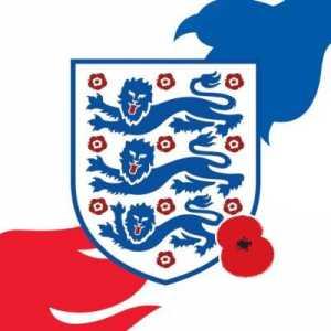 England U21 Squad for Euro Qualifiers