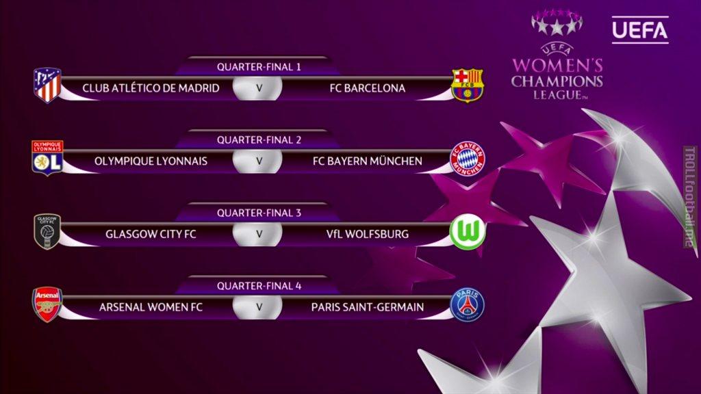 Women's Champions League Quaterfinals