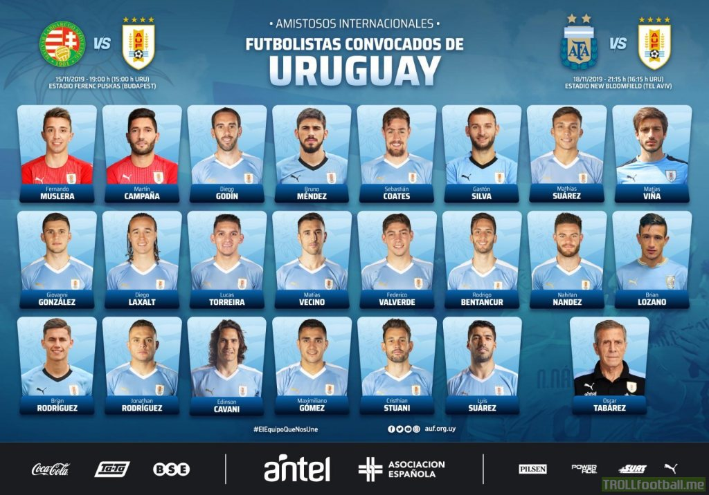 Uruguay Squad for upcoming friendlies against Hungary and Argentina