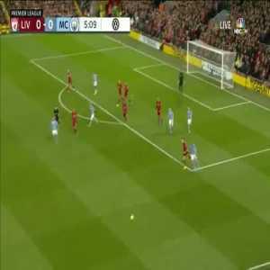 Liverpool 1-0 Manchester City - Fabinho 6'