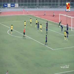 U19 Thailand 0-1 U19 Malaysia - Umar Hakeem 84'