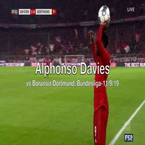 Alphonso Davies all touches v. Dortmund
