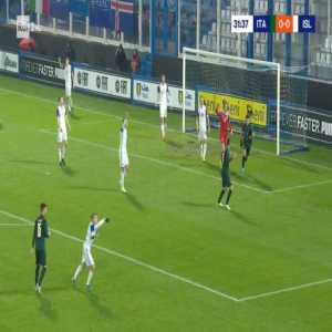 Italy U21 1-0 Iceland U21 - Riccardo Sottil 32'