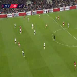 Tottenham Hotspur 0-1 Arsenal - K. Little 66'