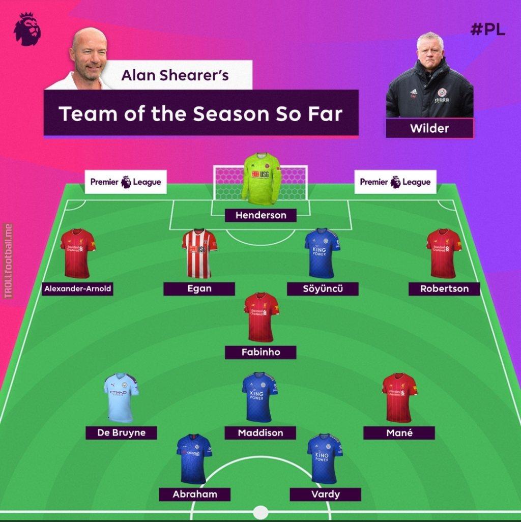 Alan Shearer's Premier League Team of the Season so far
