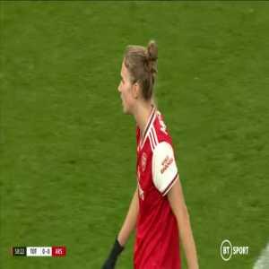 WSL Match Highlights: Tottenham Women vs Arsenal Women (0-2)