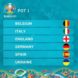 EURO 2020 final tournament draw pots: Belguim, Italy, England, Germany, Spain, Ukraine in POT 1, France and Netherlands in POT 2, Portugal in POT 3