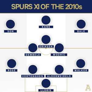 The Athletic's Spurs XI of the decade: Lloris (C), Walker, Jan, Toby, Rose, Dembele, Modric, Eriksen, Bale, Kane, Son.