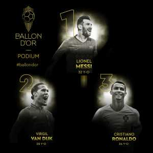 Ballon D'or Full Top 3