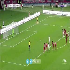 Qatar 2–[1] UAE – Ali Mabkhout 33' penalty (24th Arabian Gulf Cup)
