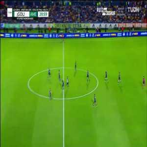 Tigres 0-[1] America: Federico Viñas 21'| Aggregate 2-[2]| Liga MX Quarterfinal