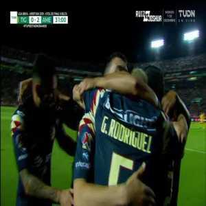 Tigres 0-[2] America  Guido Rodriguez 30'  Aggregate 2-[3]   Liga MX Quarterfinal